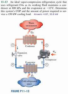 34 Ph Diagram For Refrigeration Cycle