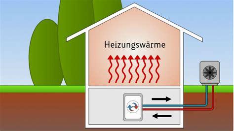 kosten luft wasser wärmepumpe luft wasser w 228 rmepumpe anschaffungs betriebskosten