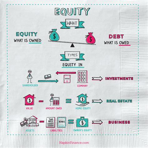 entrepreneurship archives napkin finance