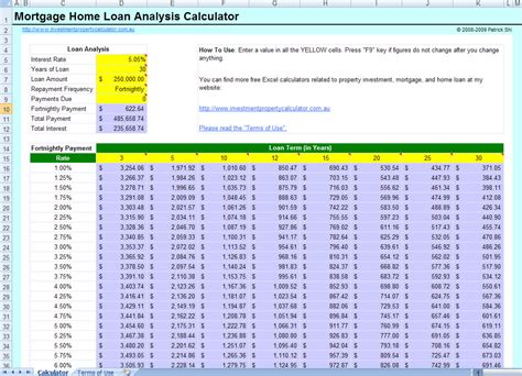 home loan amortization table mortgage amortization spreadsheet xls