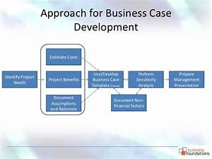 simple business case template powerpoint funkymeinfo With simple business case template powerpoint