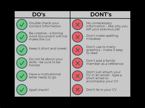 infographic cv dos and don ts rekord moot