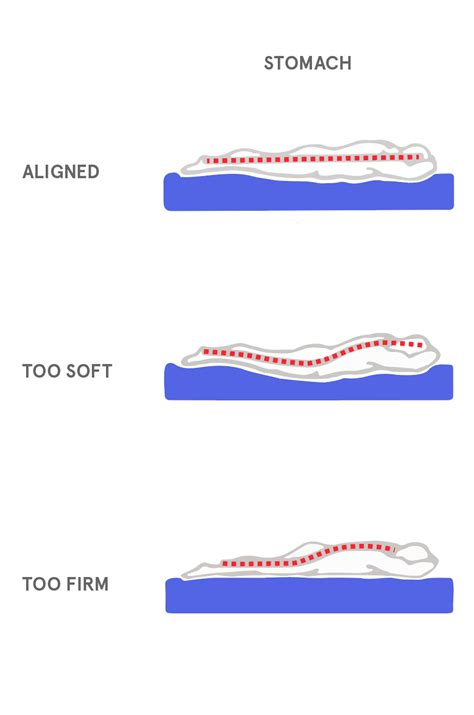 best pillow for back sleepers with apnea best mattresses and pillows for stomach sleepers tuck