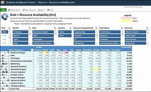 resource utilization dashboard excel fatfreezingclub With resource utilization template xls