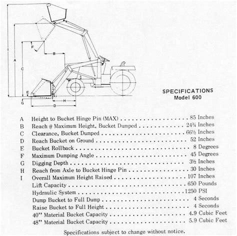 garden tractor loaders plans container gardening ideas
