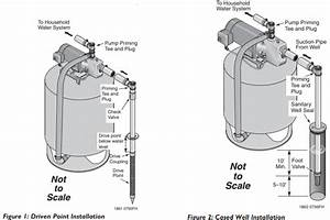 Berkeley Fh Series Shallow Well Jet Pump Typical Installations