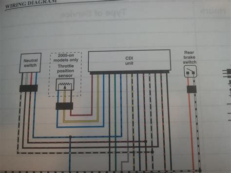 honda 400ex engine diagram honda get free image about