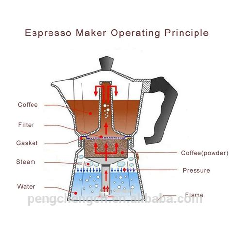 3cup Aluminum Espresso Stovetop Coffee Maker Machine Portable Coffee Maker Colored Espresso