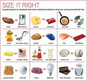 Portion Pro Person Berechnen : learn to set your healthy eating plan with proper portion control healthy shake outlet uk ~ Themetempest.com Abrechnung