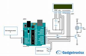 Garduino - Automatic Plant Watering System
