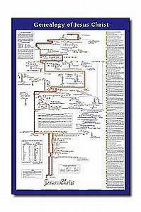Rose Bible Charts Maps And Timelines 37 Best Blaisdell Family National Association Genealogy