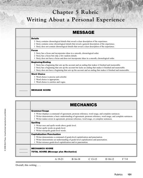 Best Definition Essay Writers Websites For by Chronological Essay Topics Process Essays Sle