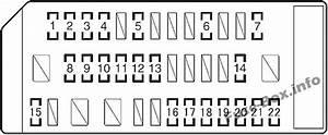 Fuse Box Diagram  U0026gt  Scion Fr