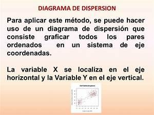 Matepedia  Estad U00edstica  M U00e9todo De Regresi U00f3n Y Correlaci U00f3n Lineal