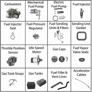 Jeep Wrangler Yj Fuel System Parts   U0026 39 87