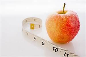 Я похудела быстро и без диет форум
