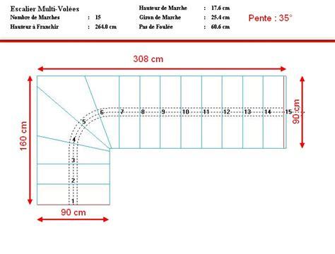 Escalier Colimaçon Dimension Minimum by Escalier 1 4 Tournant
