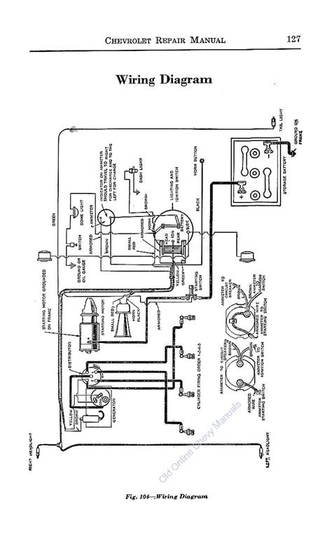 1928 Ford Model A Wiring by 1931 Ford Wiring Diagram Free Wiring Library