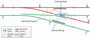 Peco Electrofrog Wiring Diagram
