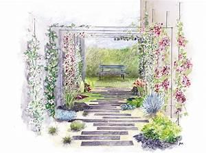 comment amenager un jardin tout en longueur With comment amenager un jardin tout en longueur 10 comment amenager une terrasse zen
