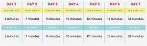 The Best 21-day Walking Plan For Weight Loss