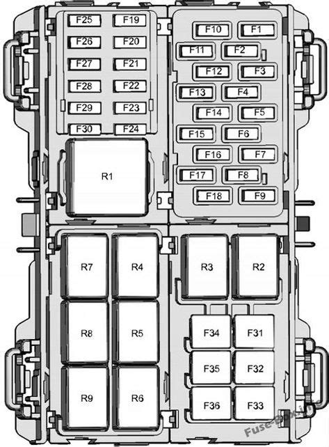 mercede  fuse box diagram