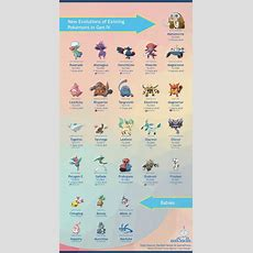 Pokemon Go Evolution Costs And Babies Expected For Gen 4