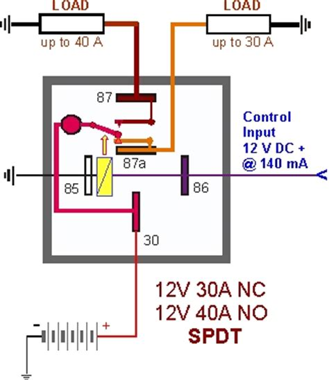 Relay Spdt Ohm Coil