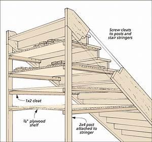 Advice Under Stairs Av Closet