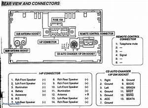 2005 Cadillac Sts Radio Wiring Diagram