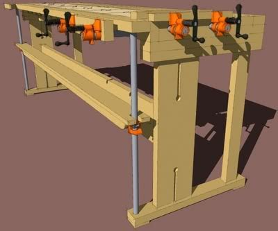 fangled workbench  exercise  control