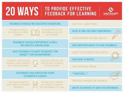 develop  student feedback sharo dickerson