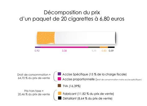 tabac le prix des cigarettes 100 images nouvelle hausse du prix des cigarettes la croix