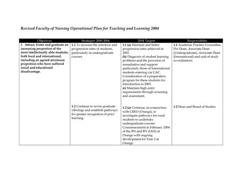 teaching plan template 24 images of nursing teaching plan template leseriail