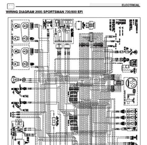 2017 polaris sportsman 800 wiring diagram wiring diagram