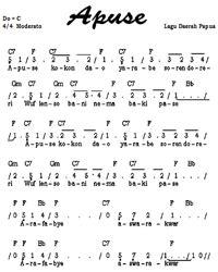 kumpulan not pianika lagu barat not angka lagu apuse papua tunas63