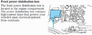 Fuse Box Diagram For 1991 Mercury Topaz
