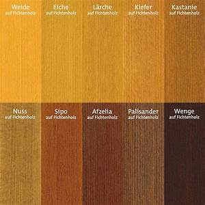 Holzlasur Farben Aussen : holzlasur l rche pullex plus wetterschutzlasur l rche ~ A.2002-acura-tl-radio.info Haus und Dekorationen