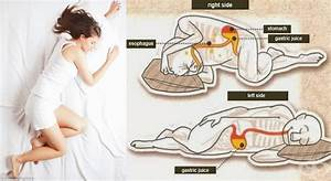 Why you should sleep on your left side health expert group for Back pain when lying on side