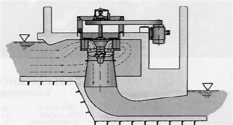 Электростанция на дровах своими руками паровой двигатель принцип Пельтье