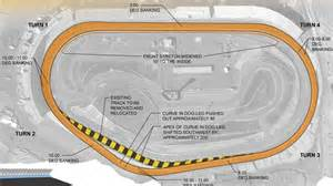 similiar nascar diagram keywords nascar motor diagram nascar wiring diagram