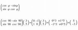Fehlende Koordinaten Berechnen Vektoren : wie kann ich einen punkt um einen anderen rotieren und die koordinaten berechnen mathelounge ~ Themetempest.com Abrechnung