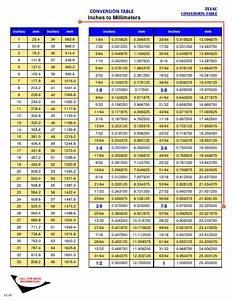 25 Mm En Cm : height cm to inches conversion chart tools pinterest ~ Dailycaller-alerts.com Idées de Décoration