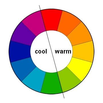 cool colors vs warm colors what are the differences between cool and warm tones