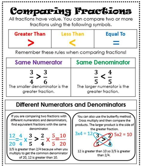 fractions interactive notebook stellar teacher resources