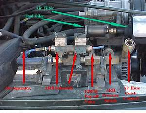 Arb Onboard Air Compressor Wiring Diagram