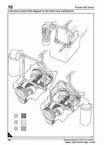 4 Cylinder Perkin Diesel Engine Diagram
