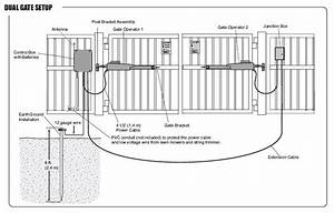 Tommy Gate Wiring Schematic