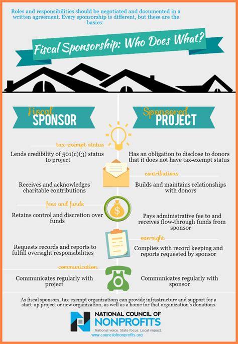 profit sponsorship agreement template purchase