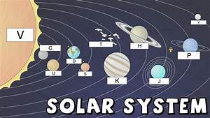 introduction to the solar system (lesson 0057) - TQA explorer